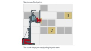 Automation_Warehouse-Navigation-Ware-201706