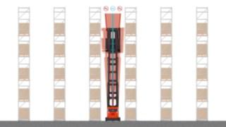 Imagem do equipamento K para corredores estreitos da Linde com Active Stability Control