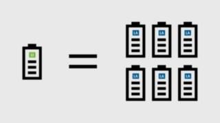 Bateria de chumbo-ácido em comparação com as baterias de iões de lítio