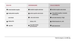 Comparativa entre diferentes tipos de energia